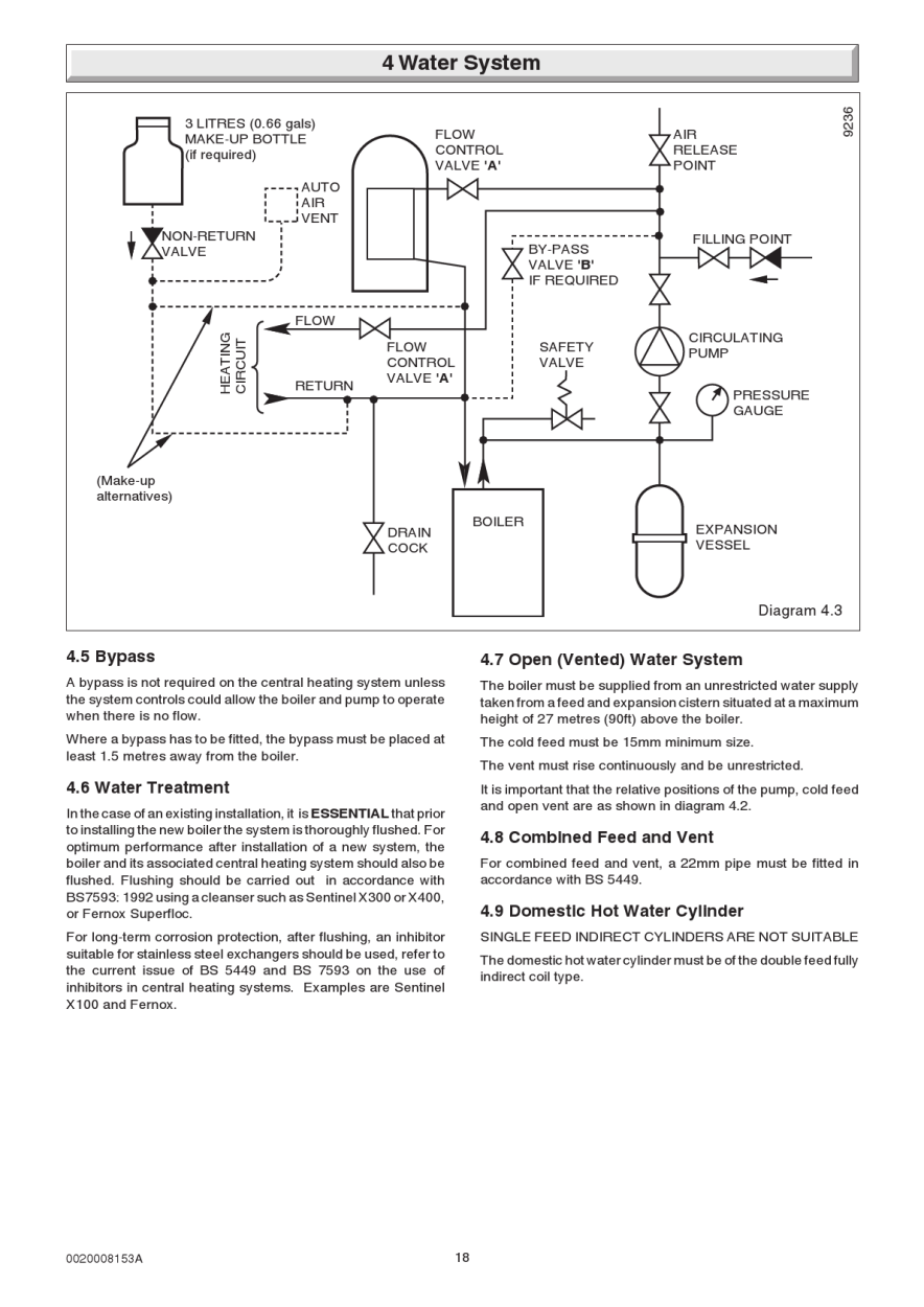 Beautiful Vented Hot Water Cylinders Contemporary - Wiring Diagram ...